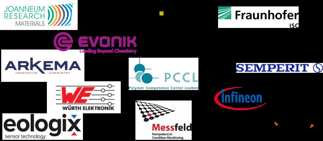 Symphony consortium - the partners